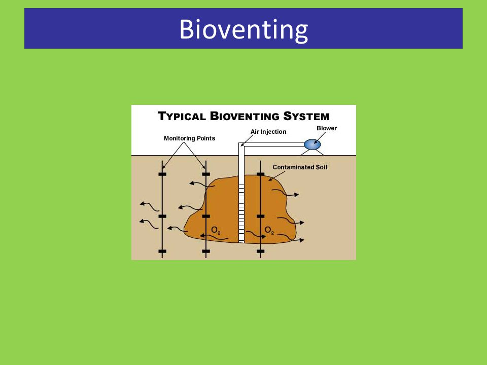 Bioventing
