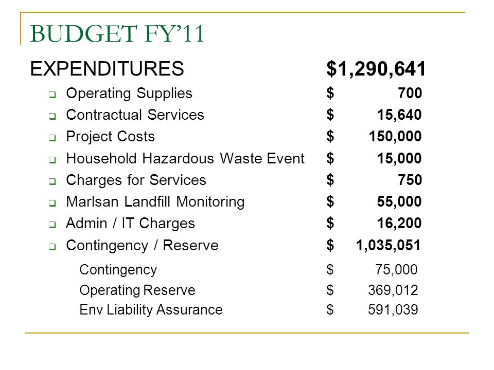 BUDGET FY'11 EXPENDITURES $1,290,641 Contingency $ 75,000