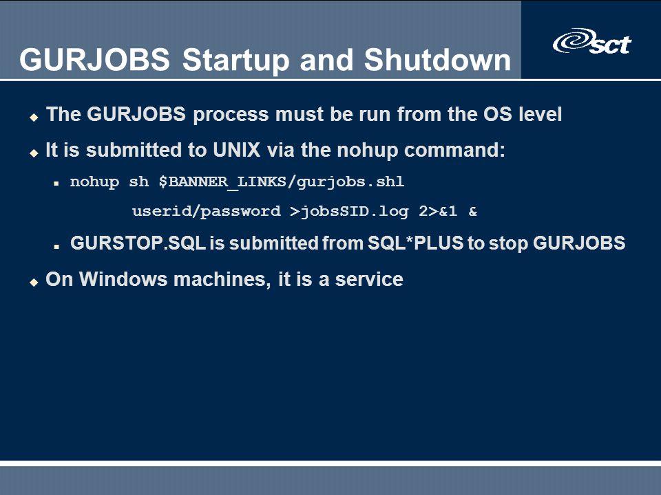 GURJOBS Startup and Shutdown