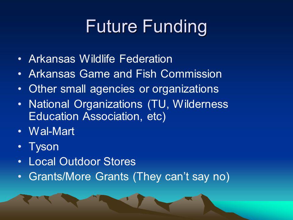 Future Funding Arkansas Wildlife Federation