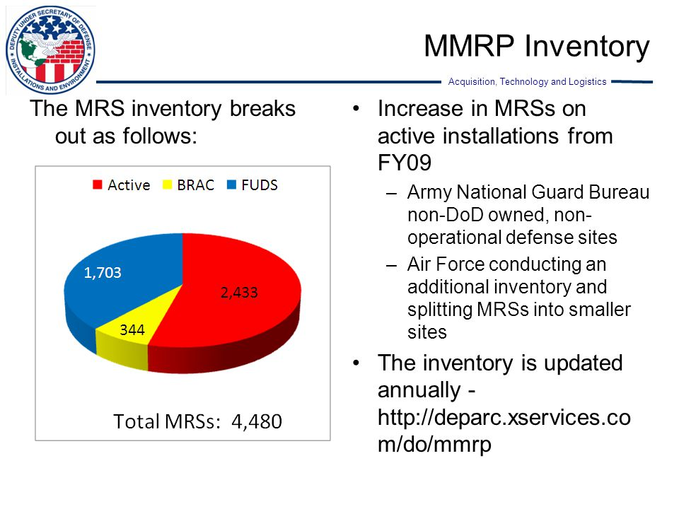 MMRP Inventory The MRS inventory breaks out as follows: