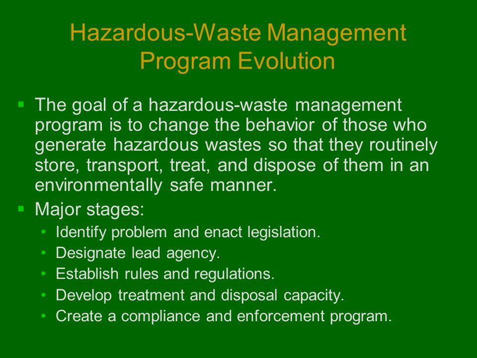 Hazardous-Waste Management Program Evolution