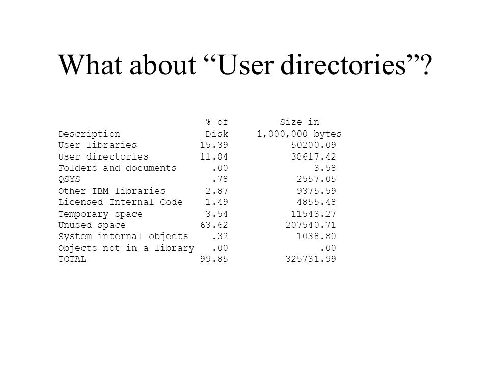 What about User directories