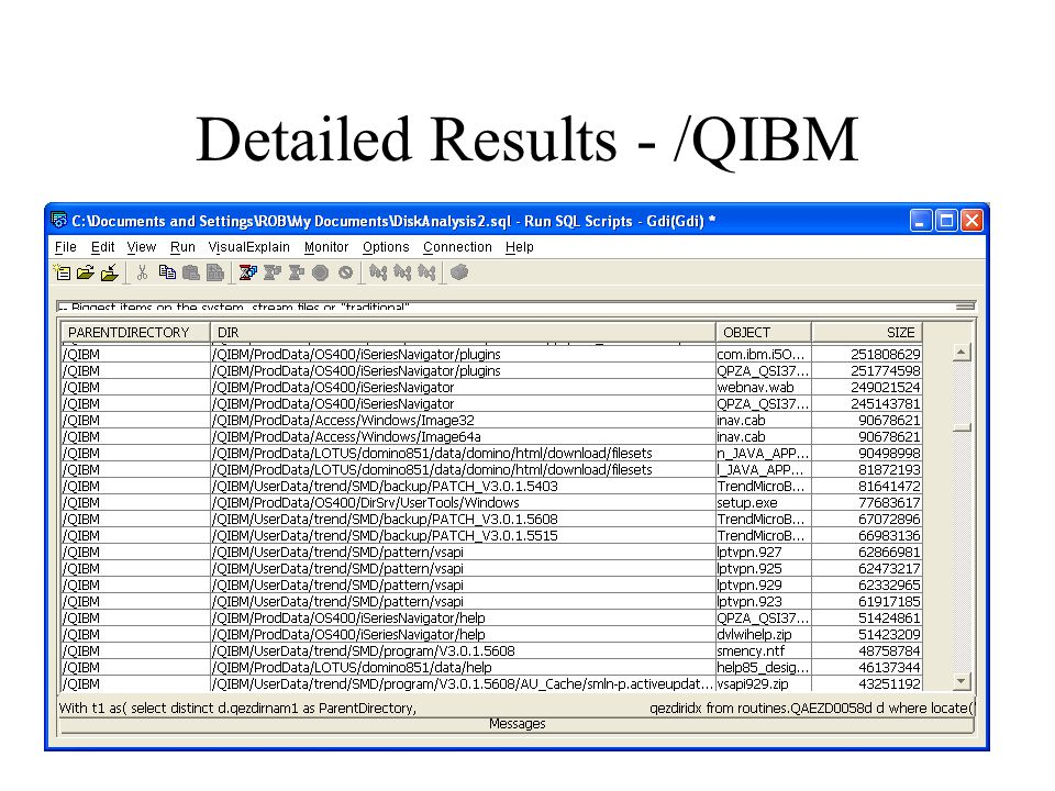 Detailed Results - /QIBM