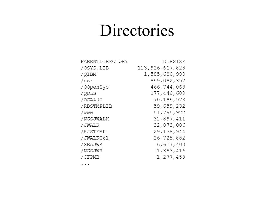 Directories PARENTDIRECTORY DIRSIZE /QSYS.LIB 123,926,617,828