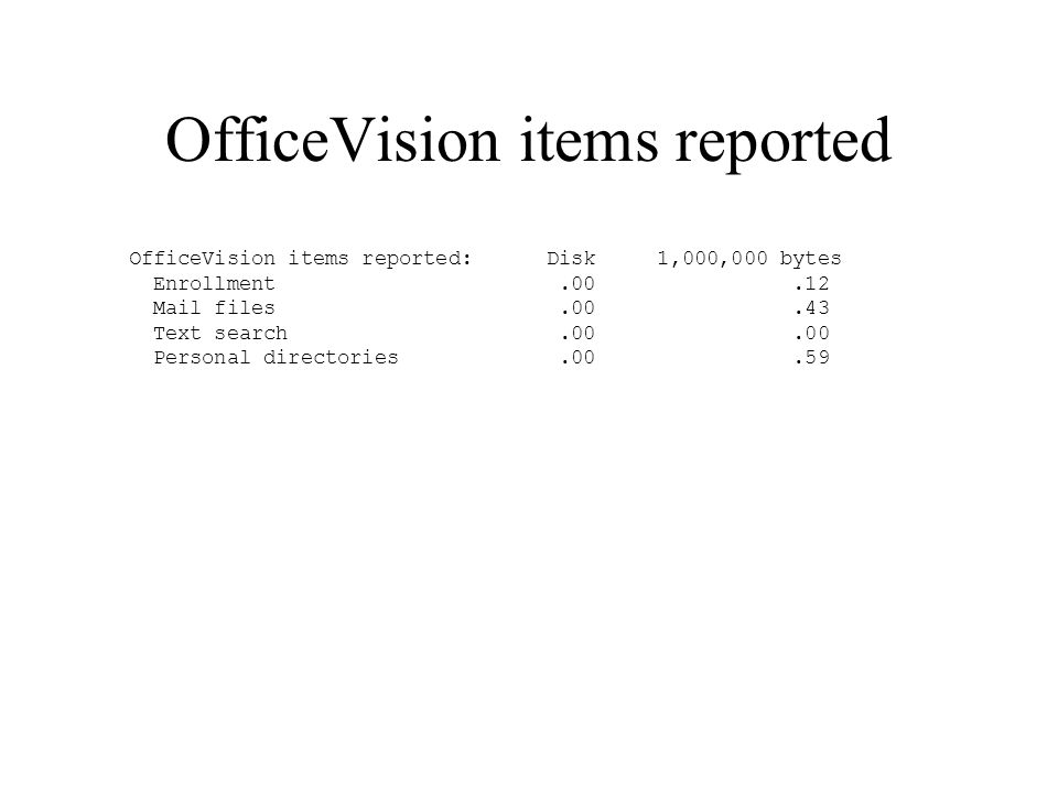 OfficeVision items reported