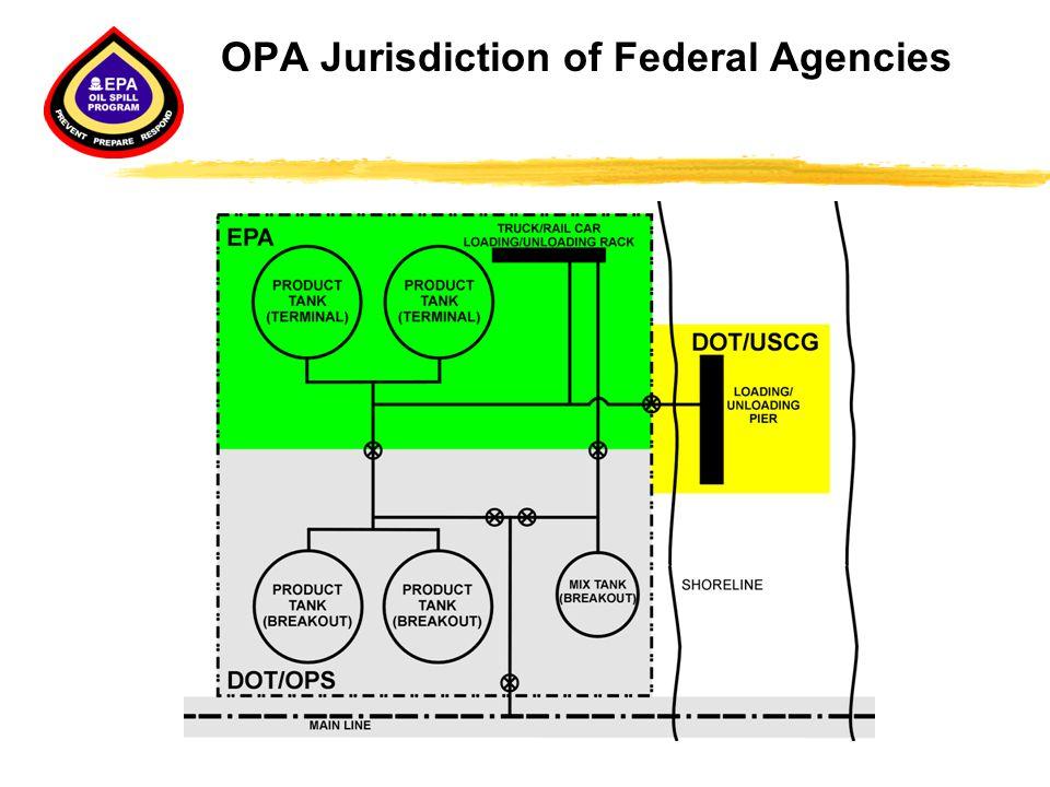 OPA Jurisdiction of Federal Agencies