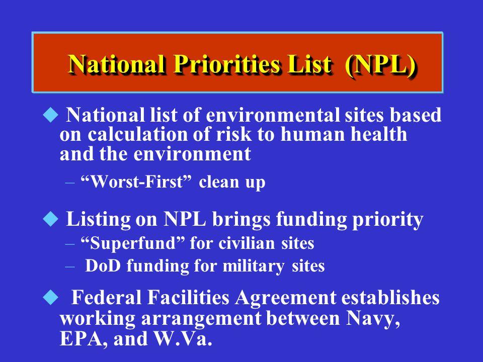 National Priorities List (NPL)