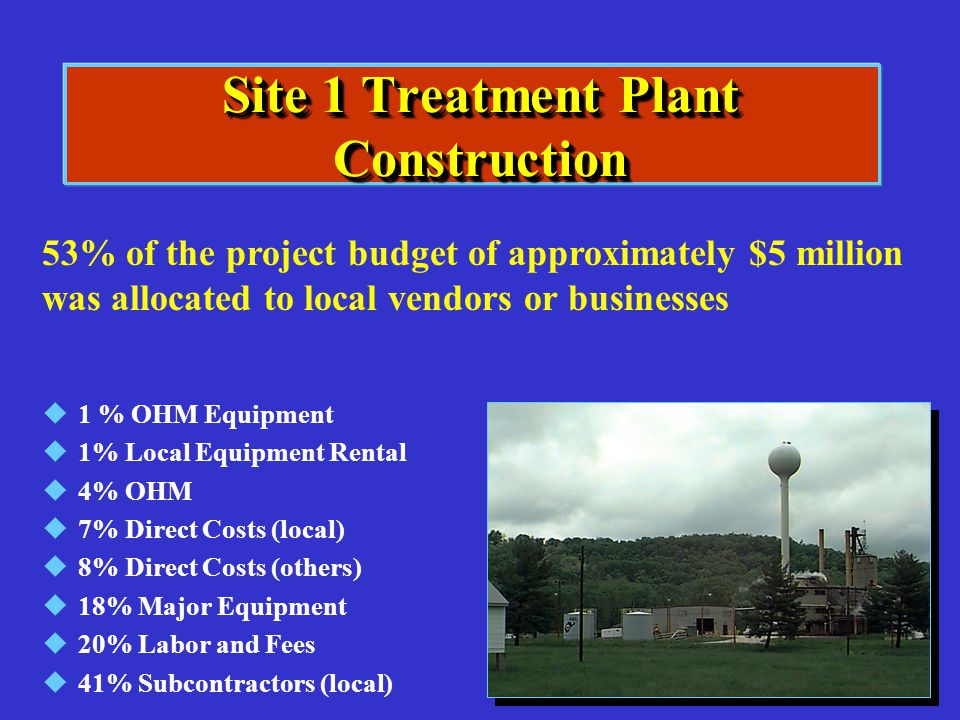 Site 1 Treatment Plant Construction