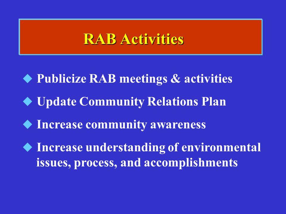RAB Activities Publicize RAB meetings & activities