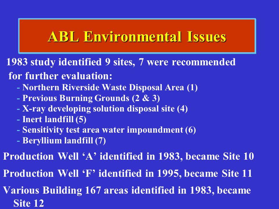 ABL Environmental Issues