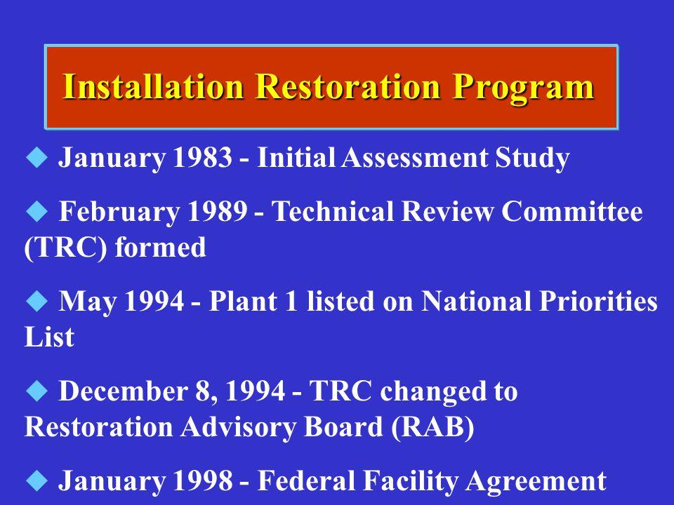Installation Restoration Program