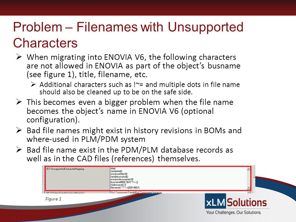 Problem – Filenames with Unsupported Characters