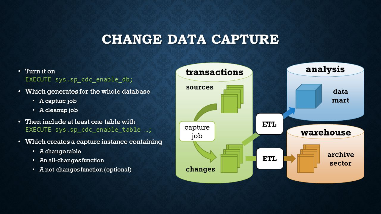 Change Data Capture analysis transactions warehouse sources data mart