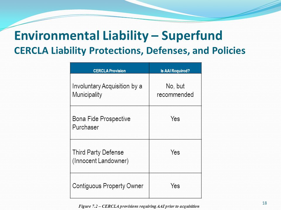 Environmental Liability – Superfund CERCLA Liability Protections, Defenses, and Policies