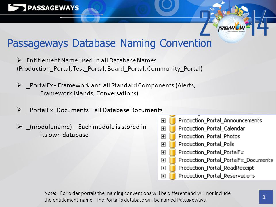 Passageways Database Naming Convention