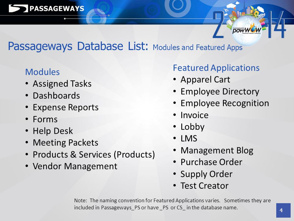 Passageways Database List: Modules and Featured Apps