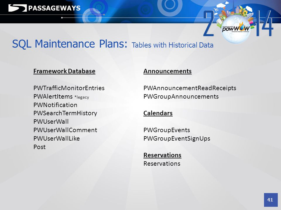 SQL Maintenance Plans: Tables with Historical Data