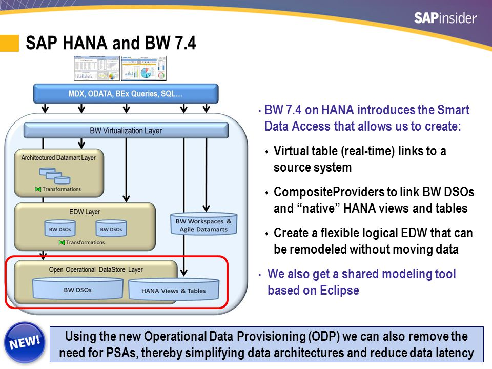 SAP HANA and BW 7.4 — Open ODS View