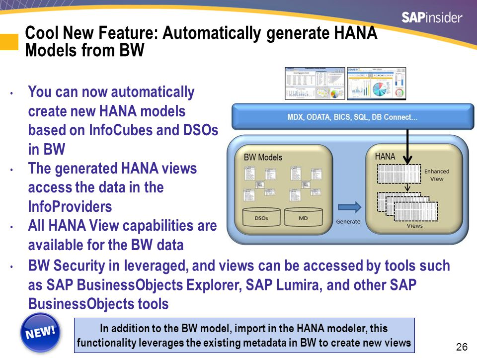 Some of the features in BW 7.4 are HANA specific