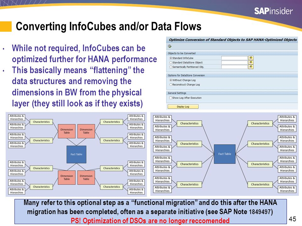 Converting InfoProviders and/or Data Flows