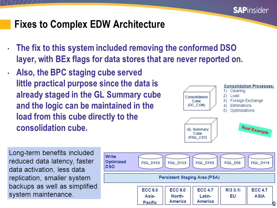 EDW Data Design - Use of MultiProvider Hints in BW