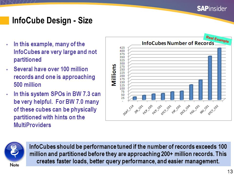 InfoCube Design - Use of Line Item Dimensions