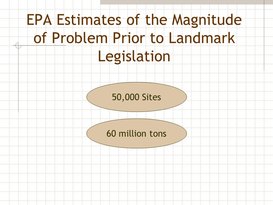 EPA Estimates of the Magnitude of Problem Prior to Landmark Legislation