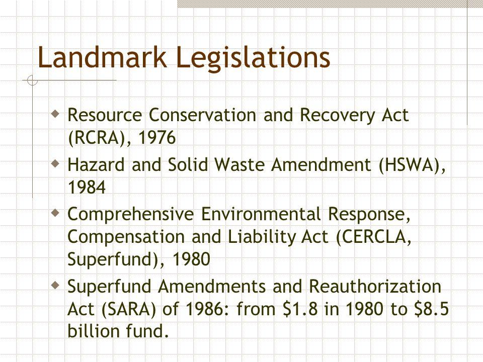 Landmark Legislations