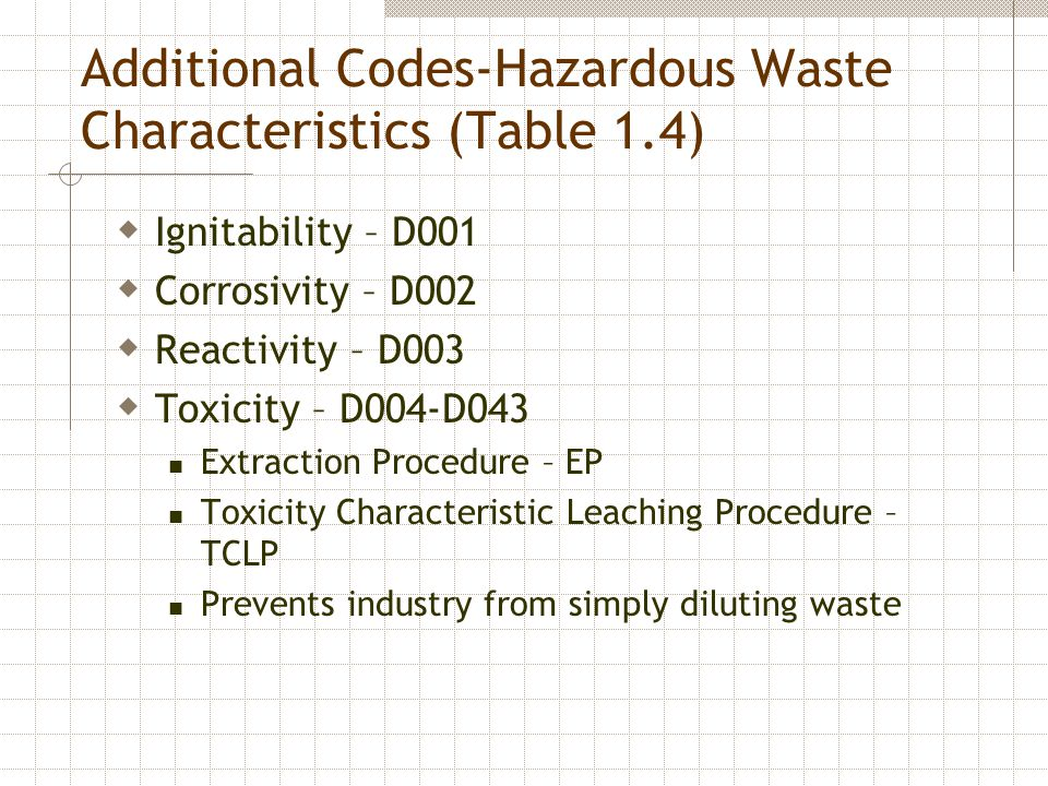 Additional Codes-Hazardous Waste Characteristics (Table 1.4)