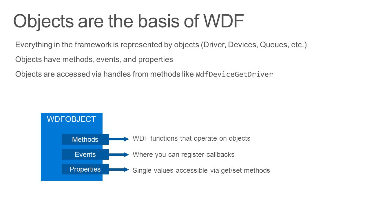 Objects are the basis of WDF