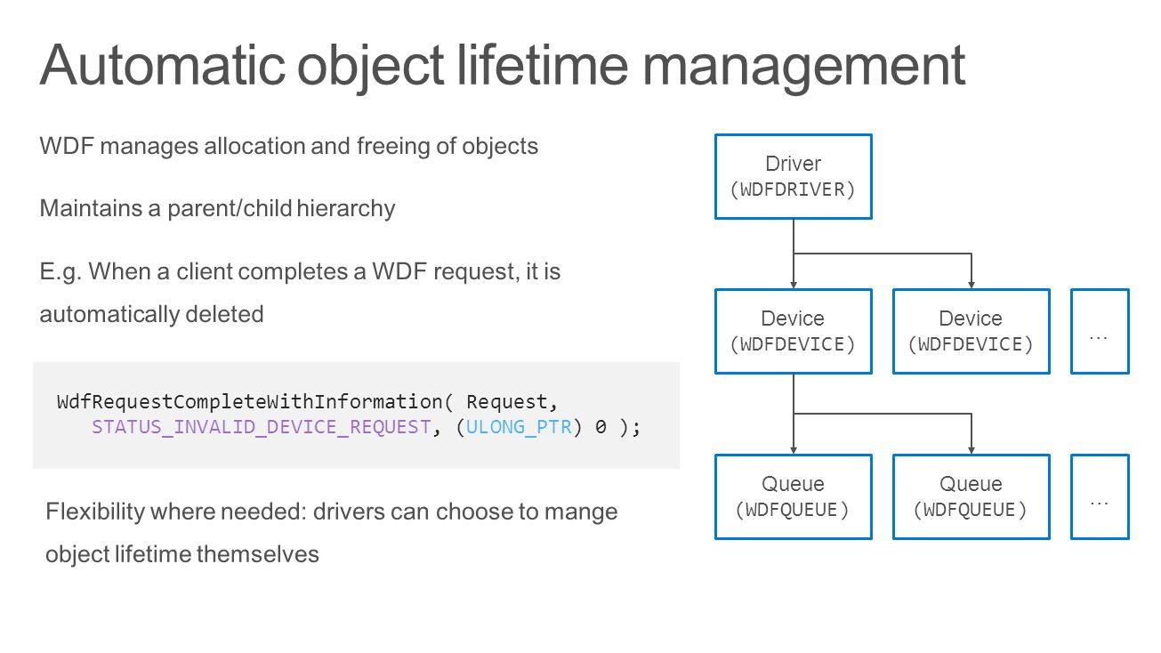 Automatic object lifetime management