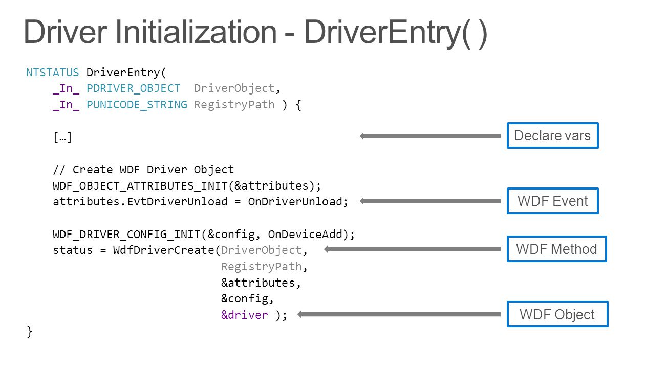 Driver Initialization - DriverEntry( )