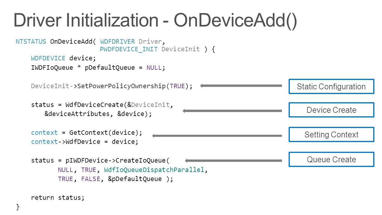 Driver Initialization - OnDeviceAdd()