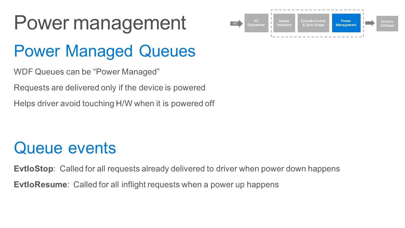 Power management Power Managed Queues Queue events