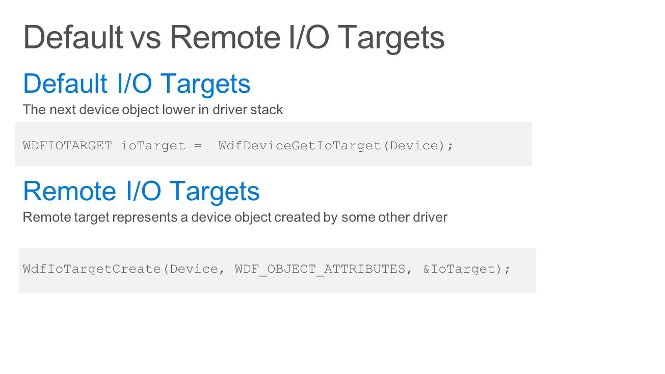 Default vs Remote I/O Targets