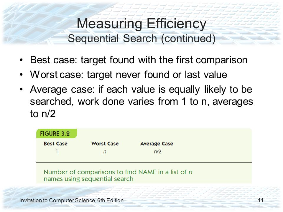 Measuring Efficiency Sequential Search (continued)