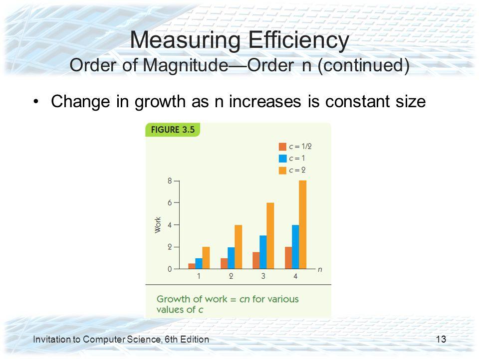 Measuring Efficiency Order of Magnitude—Order n (continued)