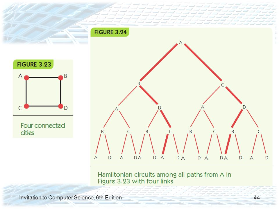 Invitation to Computer Science, 6th Edition