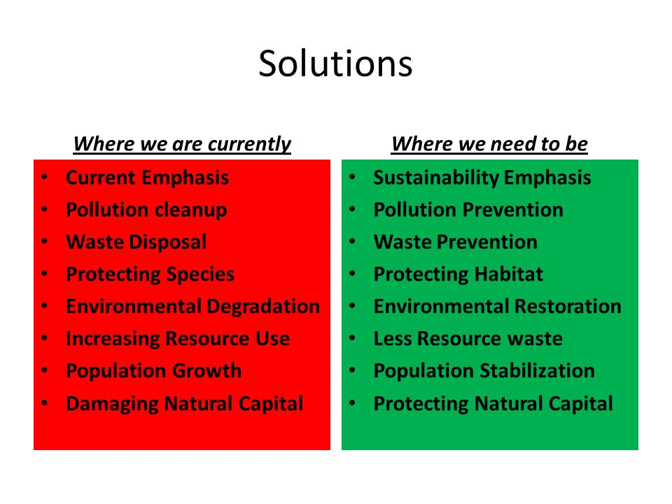 Solutions Where we are currently Where we need to be Current Emphasis