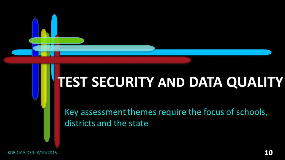 Test Security and Data Quality
