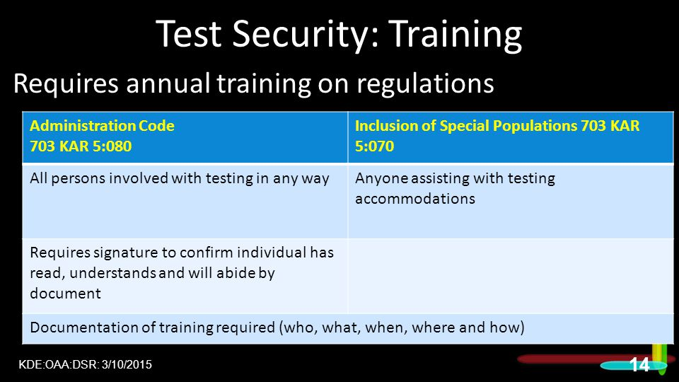 Test Security: Training