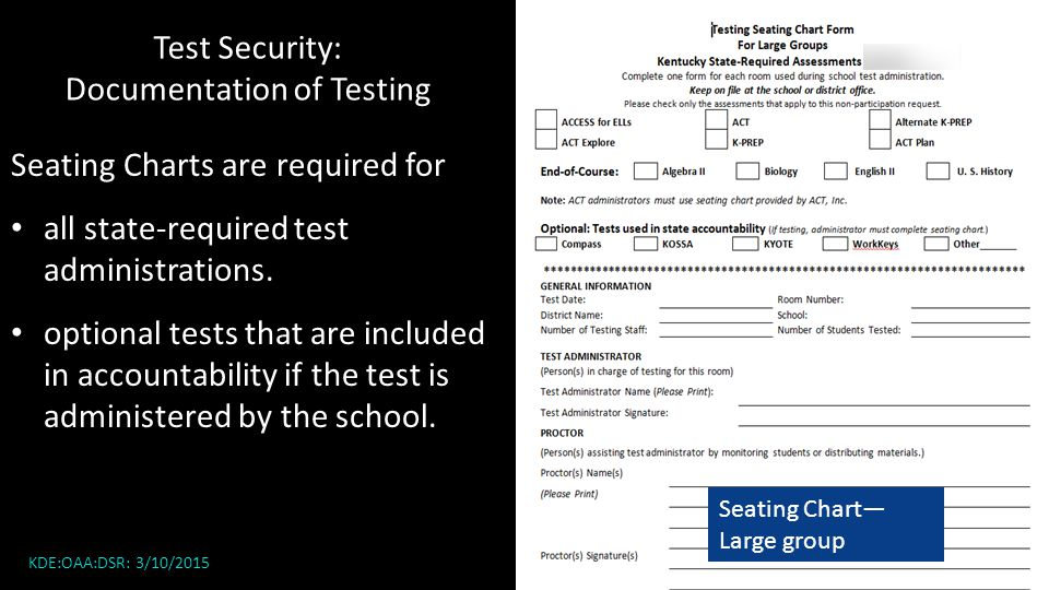 Test Security: Documentation of Testing