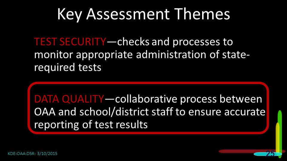 Key Assessment Themes 2015 DAC Meetings. TEST SECURITY—checks and processes to monitor appropriate administration of state-required tests.