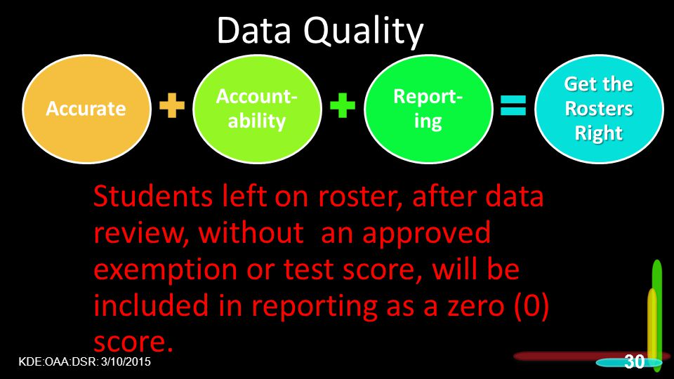 Data Quality 2015 DAC Meetings. Accurate. Account-ability. Report-ing. Get the Rosters Right.