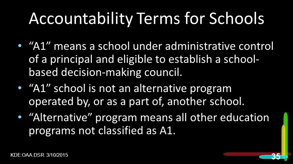 Accountability Terms for Schools