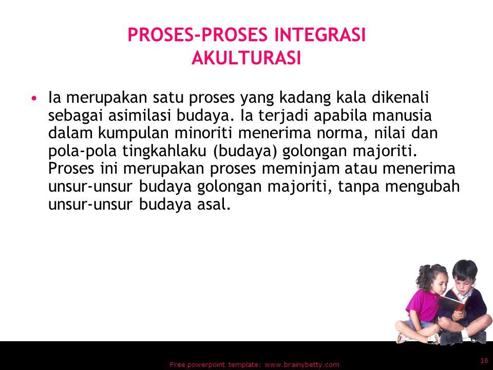 PROSES-PROSES INTEGRASI AKULTURASI