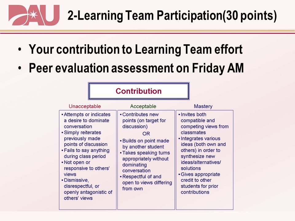 2-Learning Team Participation(30 points)