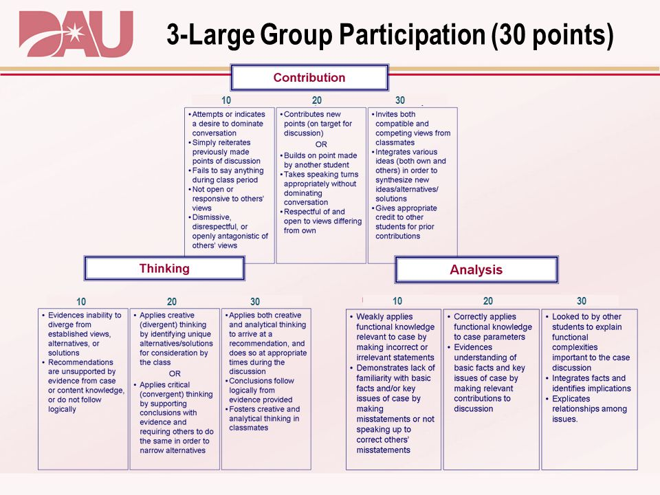 3-Large Group Participation (30 points)