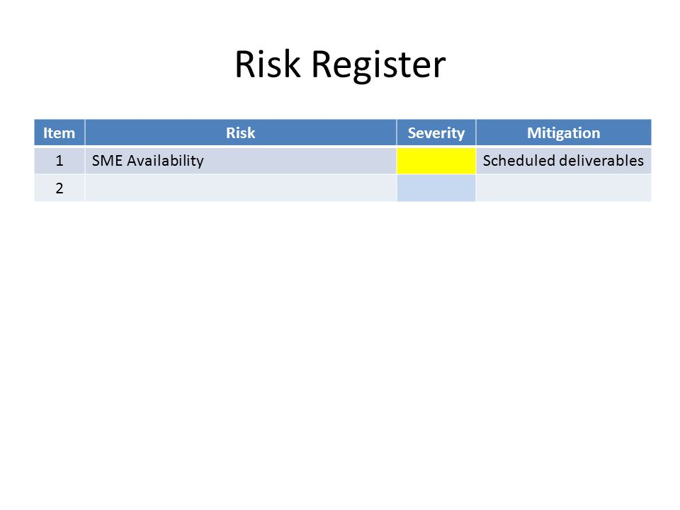 Risk Register Item Risk Severity Mitigation 1 SME Availability